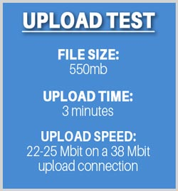 Acronis upload test